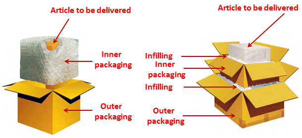 copy81_Common Packaging Materials Advantages